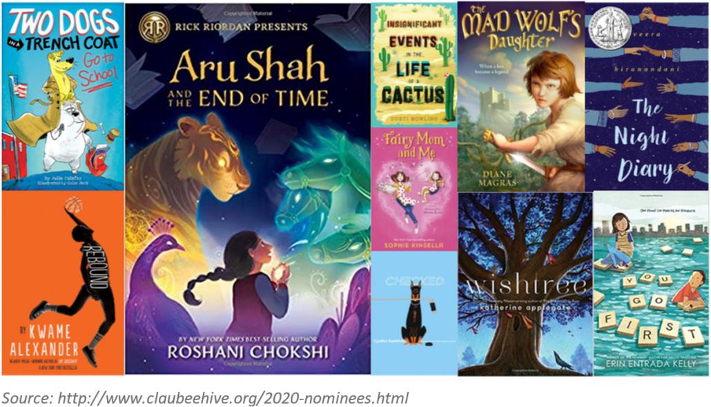 children's literature in India
